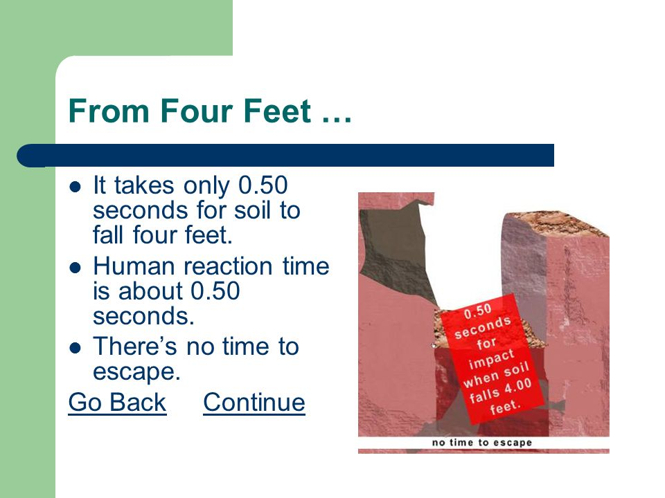 From Four Feet … It takes only 0.50 seconds for soil to fall four feet.