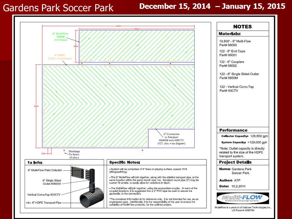 Gardens Park Soccer Park December 15, 2014 – January 15, 2015