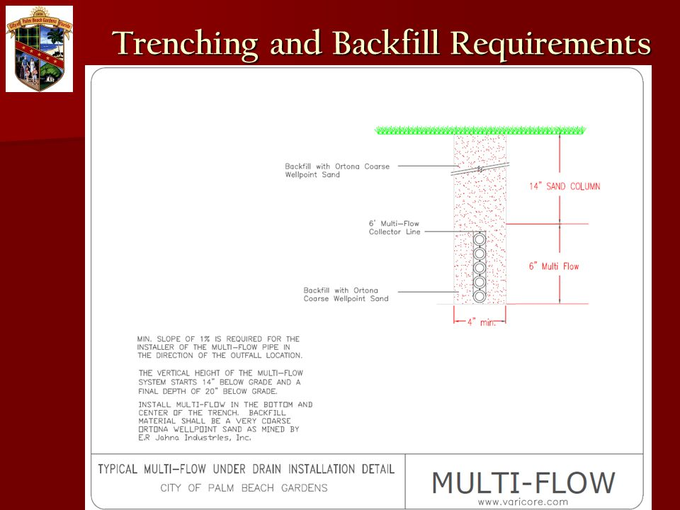 Trenching and Backfill Requirements