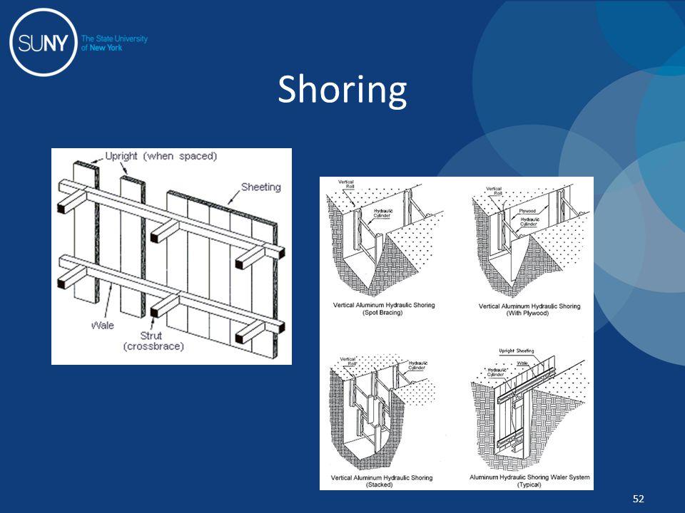 Shoring 52