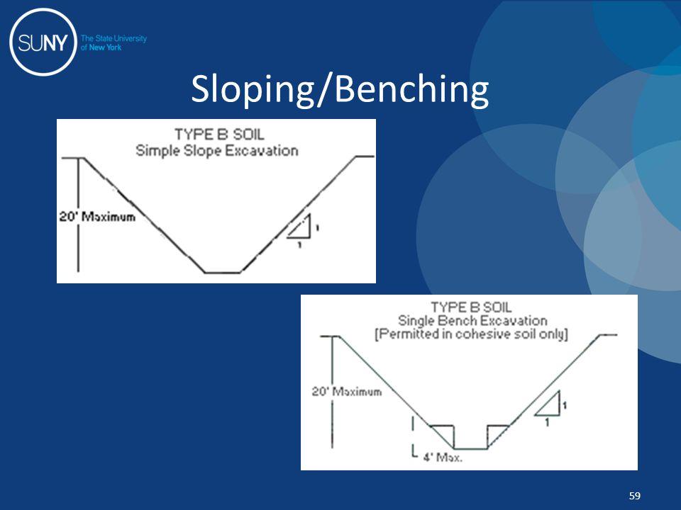 Sloping/Benching 59