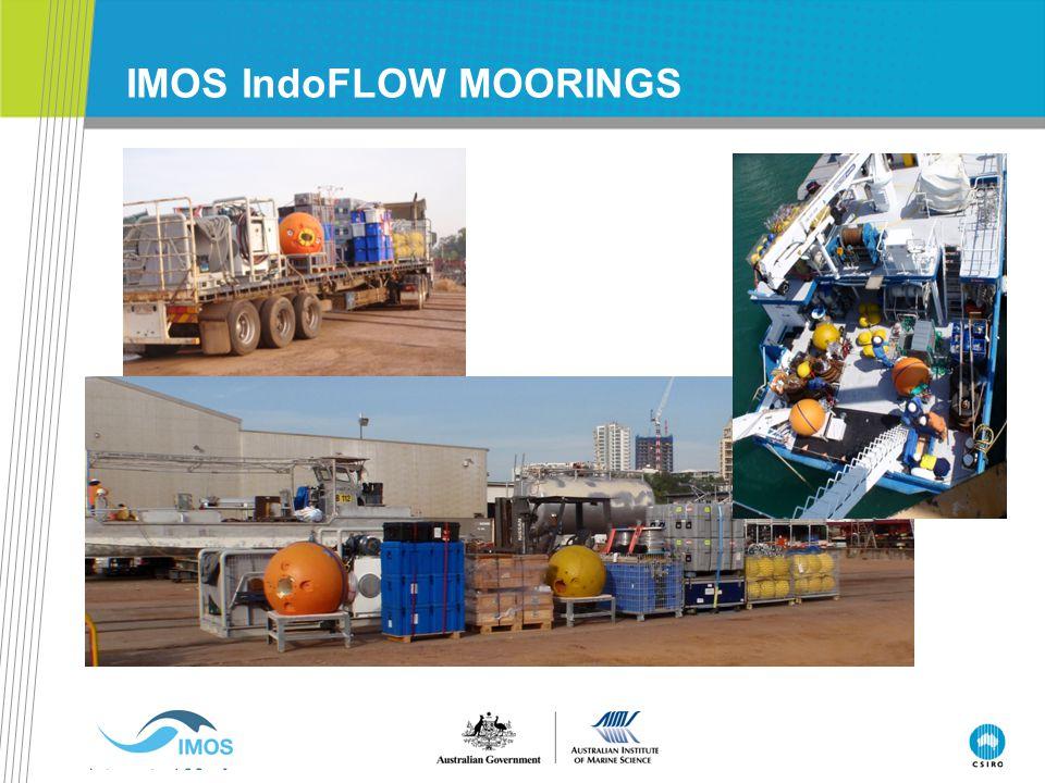 IMOS IndoFLOW MOORINGS