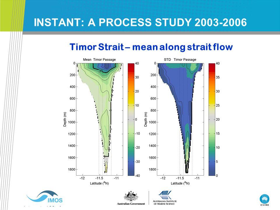 INSTANT: A PROCESS STUDY 2003-2006 Timor Strait – mean along strait flow