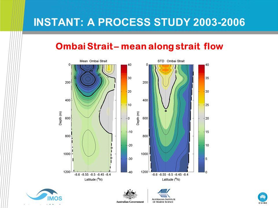 INSTANT: A PROCESS STUDY 2003-2006 Ombai Strait – mean along strait flow