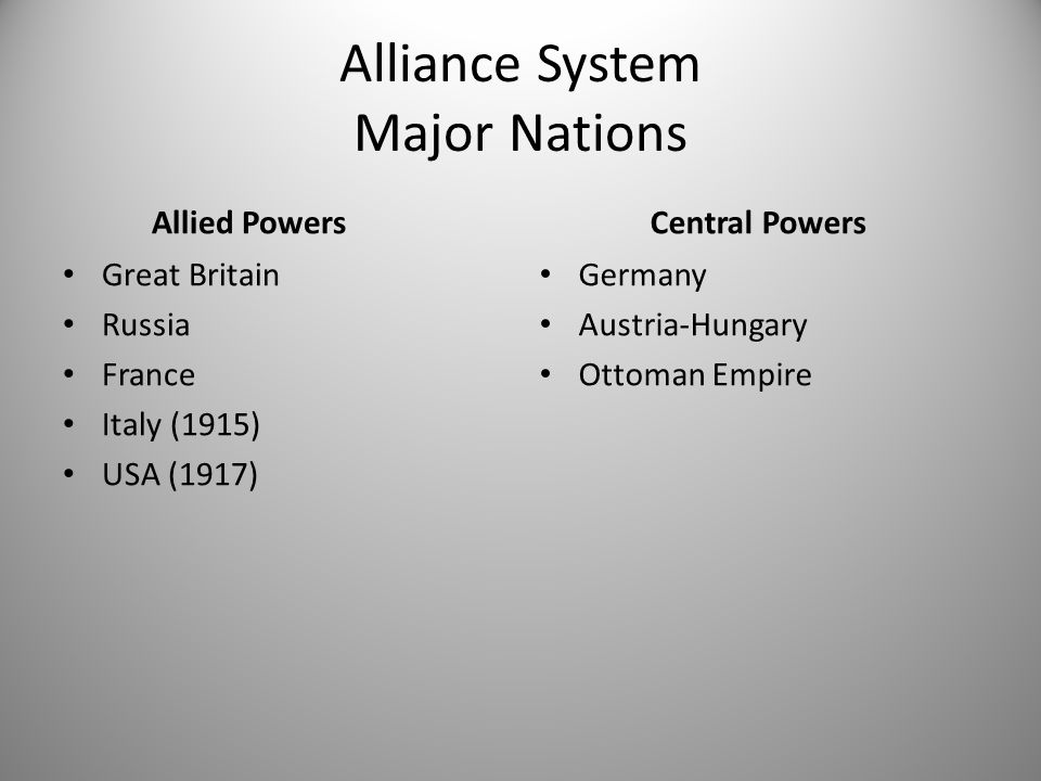 Alliance System Major Nations Allied Powers Great Britain Russia France Italy (1915) USA (1917) Central Powers Germany Austria-Hungary Ottoman Empire