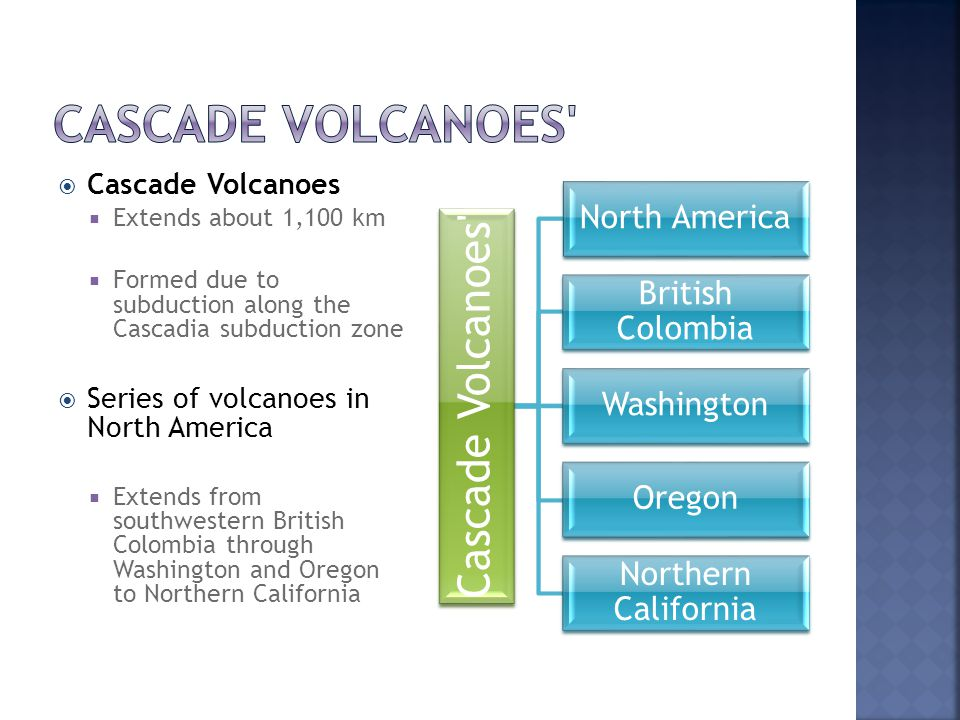  Cascade Volcanoes  Extends about 1,100 km  Formed due to subduction along the Cascadia subduction zone  Series of volcanoes in North America  Extends from southwestern British Colombia through Washington and Oregon to Northern California Cascade Volcanoes North America British Colombia Washington Oregon Northern California