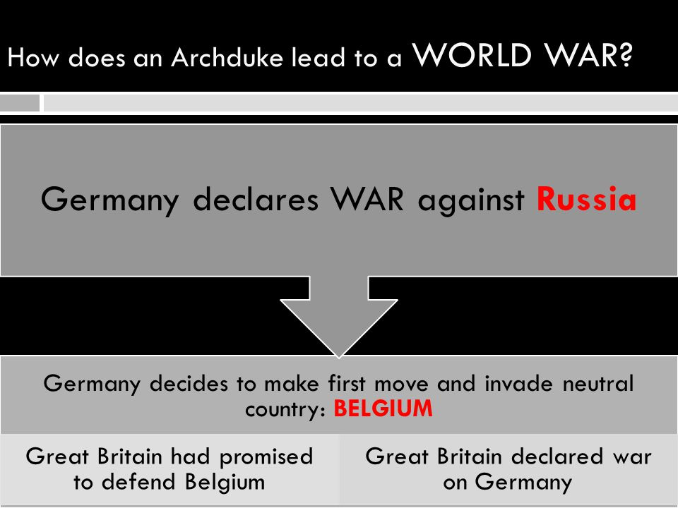 How does an Archduke lead to a WORLD WAR? Germany decides to make first move and invade neutral country: BELGIUM Great Britain had promised to defend