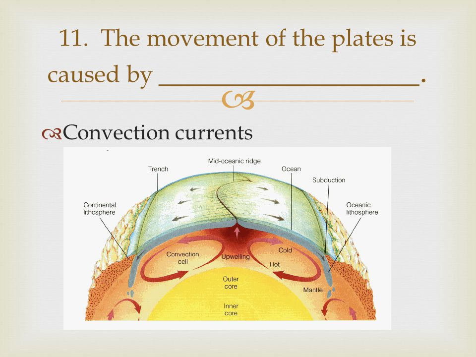   Convection currents 11. The movement of the plates is caused by ________________.