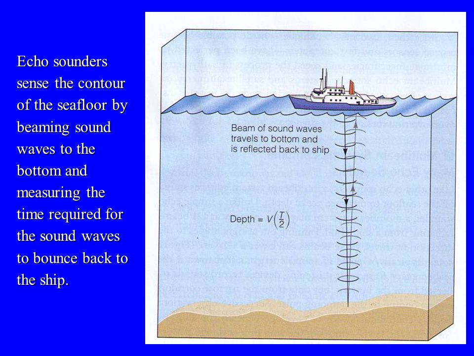 V = speed of sound in water (about 1.5 km/sec) T = time Echo sounders sense the contour of the seafloor by beaming sound waves to the bottom and measu