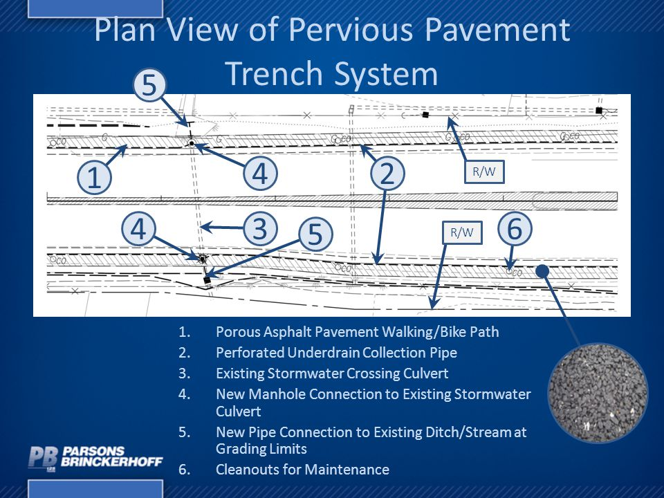 Plan View of Pervious Pavement Trench System 1 1.Porous Asphalt Pavement Walking/Bike Path 2.Perforated Underdrain Collection Pipe 3.Existing Stormwater Crossing Culvert 4.New Manhole Connection to Existing Stormwater Culvert 5.New Pipe Connection to Existing Ditch/Stream at Grading Limits 6.Cleanouts for Maintenance 2 3 4 4 5 5 6 R/W