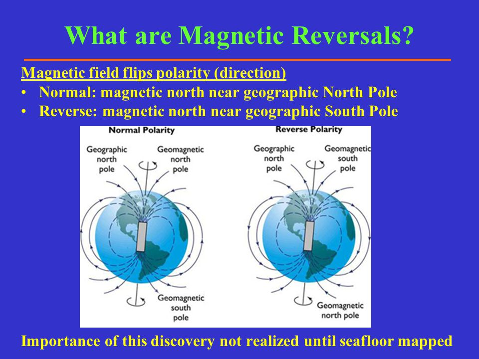 What are Magnetic Reversals? Magnetic field flips polarity (direction) Normal: magnetic north near geographic North Pole Reverse: magnetic north near