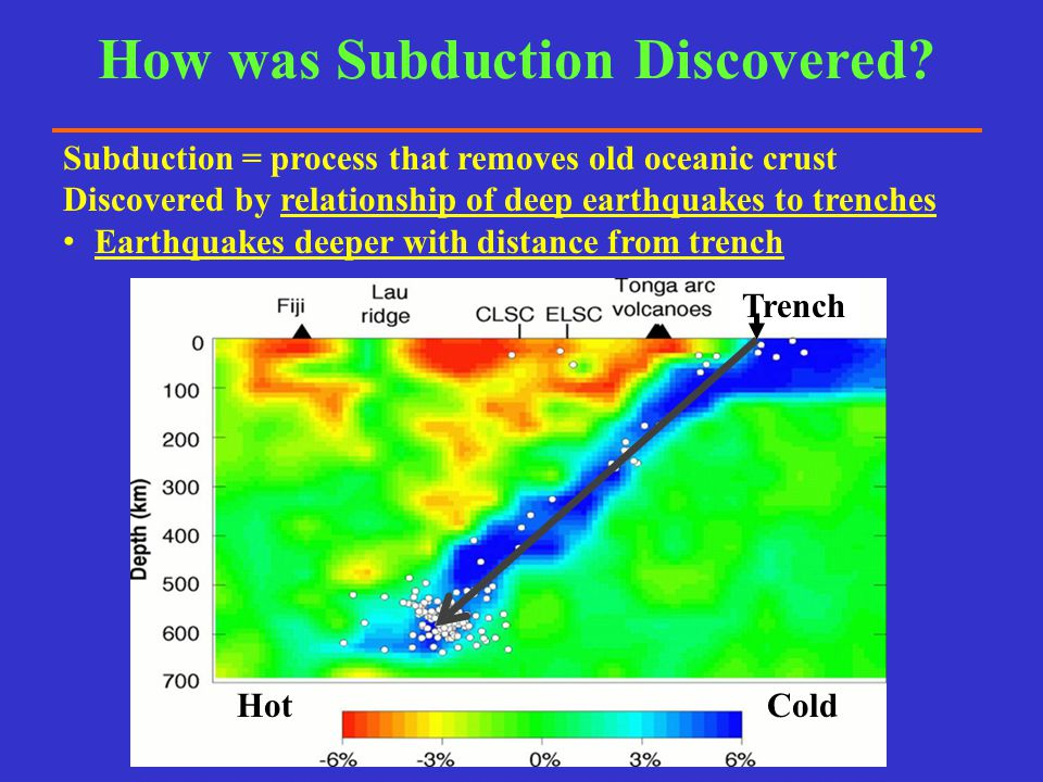 Trench Subduction = process that removes old oceanic crust Discovered by relationship of deep earthquakes to trenches Earthquakes deeper with distance