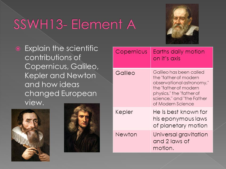  Explain the scientific contributions of Copernicus, Galileo, Kepler and Newton and how ideas changed European view.