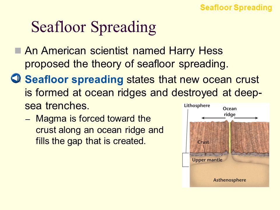 Magnetism Seafloor Spreading