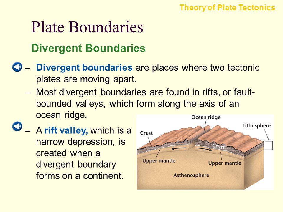 Plate Boundaries Tectonic plates interact at places called plate boundaries. Theory of Plate Tectonics At some plate boundaries: – Plates come togethe