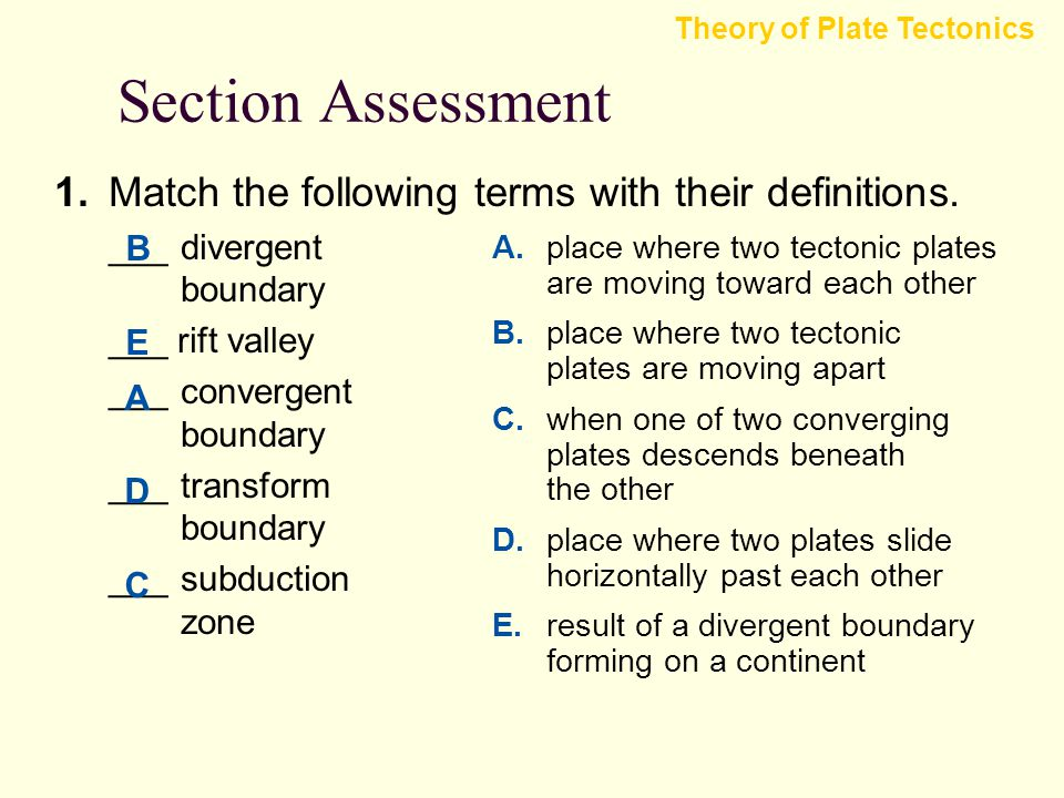 Plate Boundaries Transform Boundaries Theory of Plate Tectonics – A transform boundary is a place where two plates slide horizontally past each other,