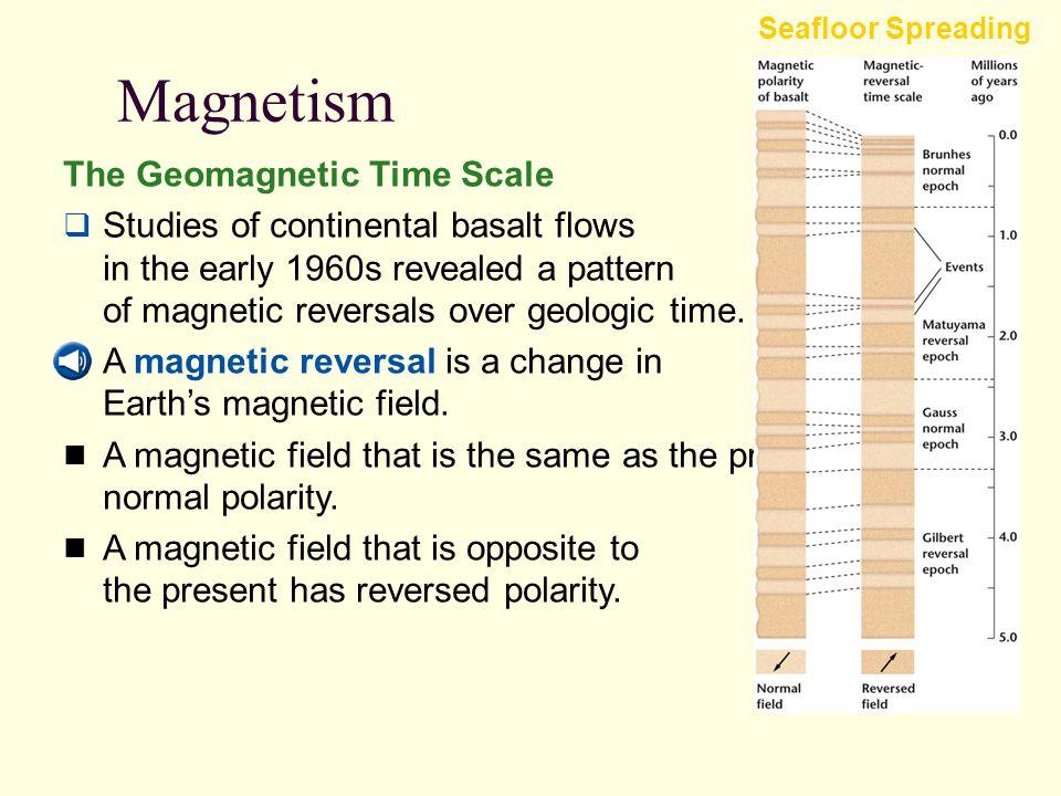 El Campo Magnético de la Tierra Cuando se calientan por encima de una temperatura conocida como el punto de Curie, estos minerales magnéticos pierden