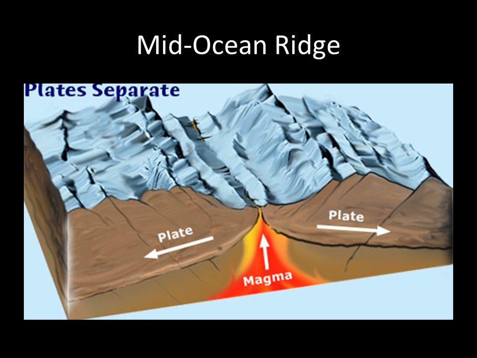 Mid-Ocean Ridge