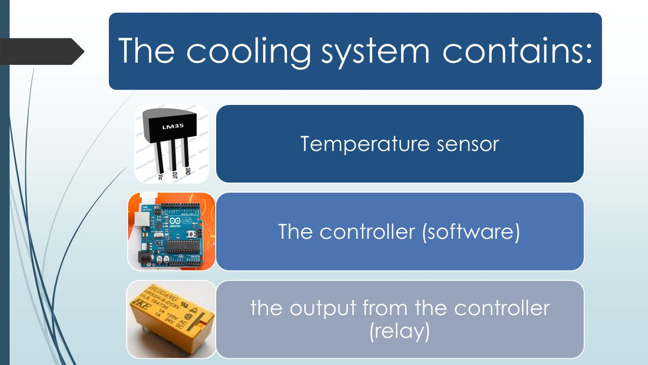 The cooling system contains: Temperature sensorThe controller (software) the output from the controller (relay)
