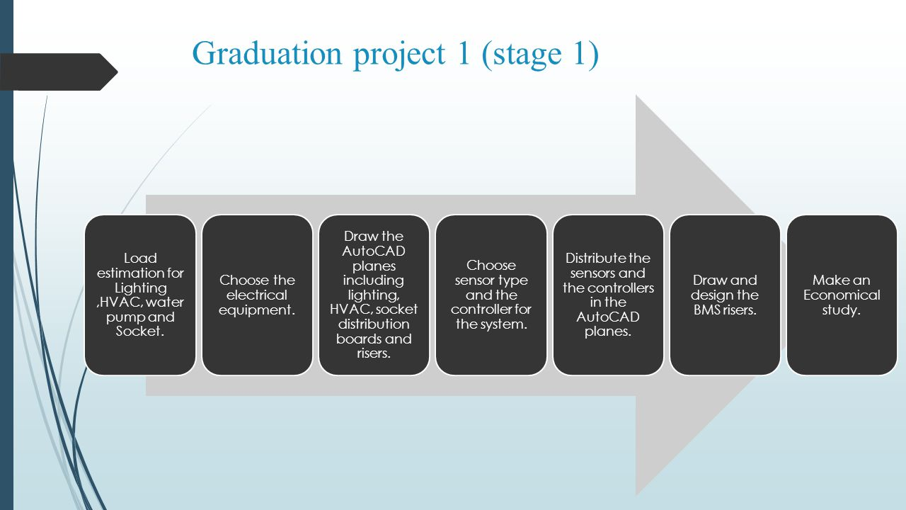 Graduation project 1 (stage 1) Load estimation for Lighting,HVAC, water pump and Socket. Choose the electrical equipment. Draw the AutoCAD planes incl