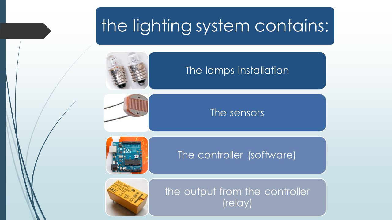 the lighting system contains: The lamps installationThe sensorsThe controller (software) the output from the controller (relay)