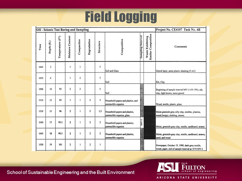 School of Sustainable Engineering and the Built Environment Field Logging