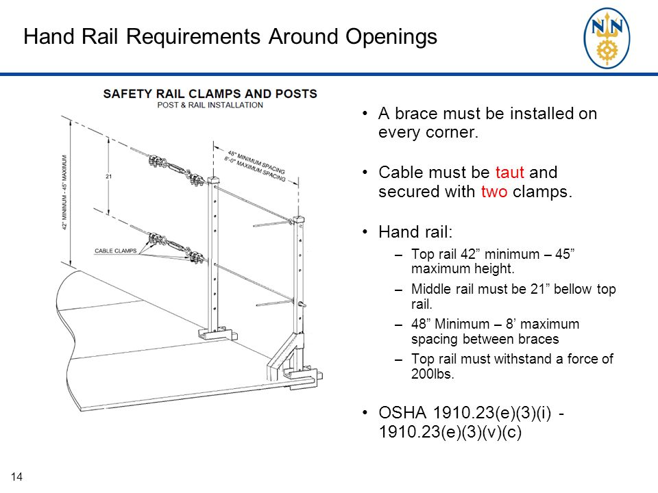 Hand Rail Requirements Around Openings A brace must be installed on every corner.
