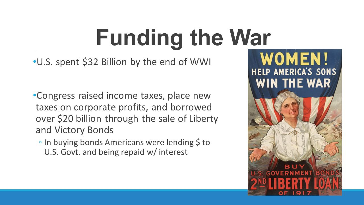Funding the War U.S.