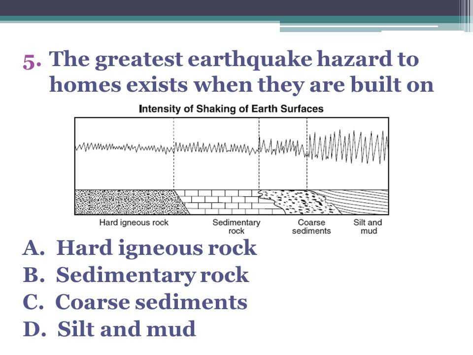 5.The greatest earthquake hazard to homes exists when they are built on A. Hard igneous rock B. Sedimentary rock C. Coarse sediments D. Silt and mud