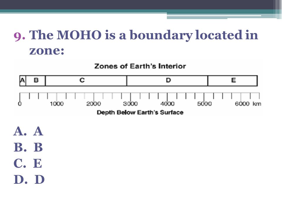 9.The MOHO is a boundary located in zone: A. A B. B C. E D. D