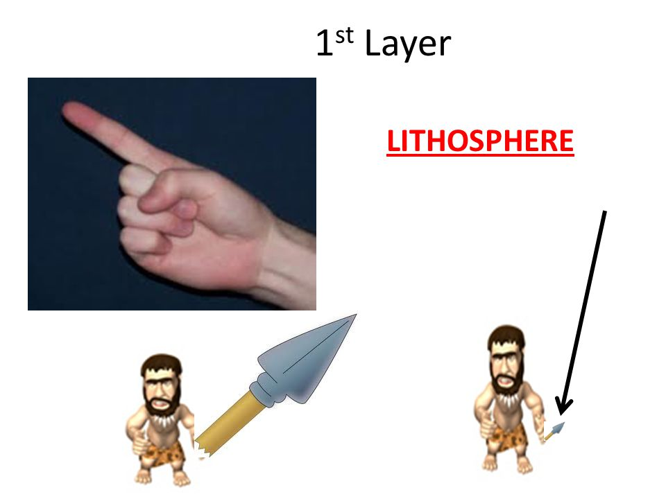 1 st Layer LITHOSPHERE