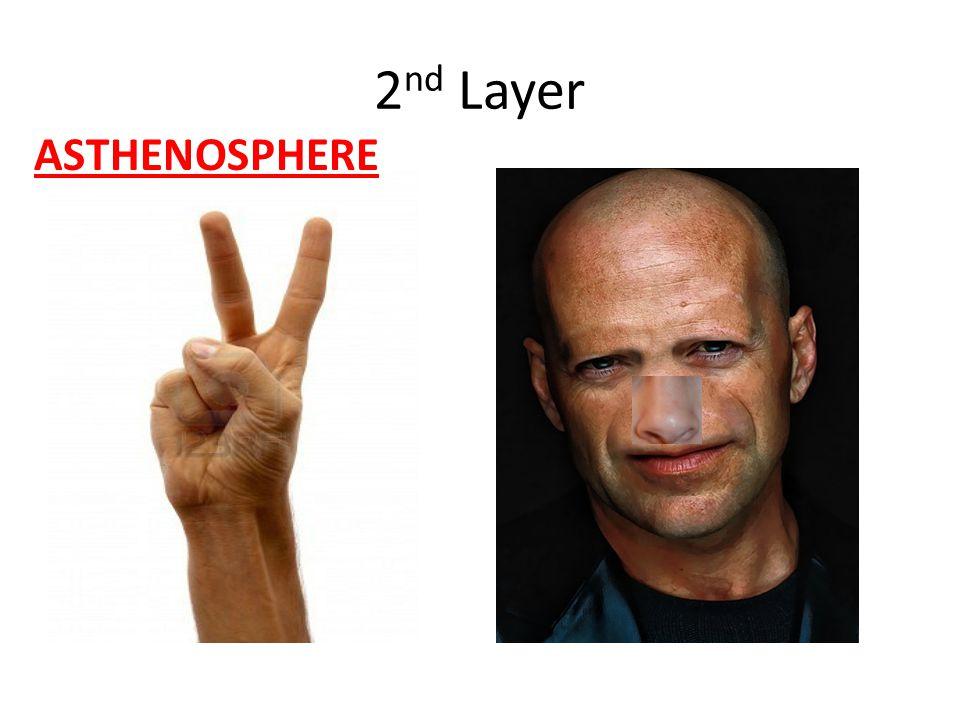 2 nd Layer ASTHENOSPHERE