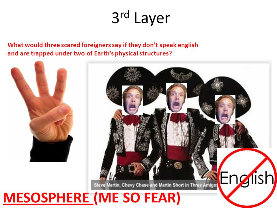 3 rd Layer What would three scared foreigners say if they don't speak english and are trapped under two of Earth's physical structures.