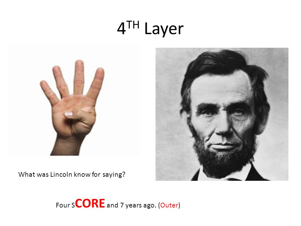 4 TH Layer What was Lincoln know for saying Four S CORE and 7 years ago. (Outer)