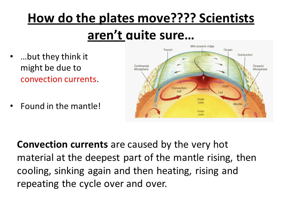 How do the plates move .