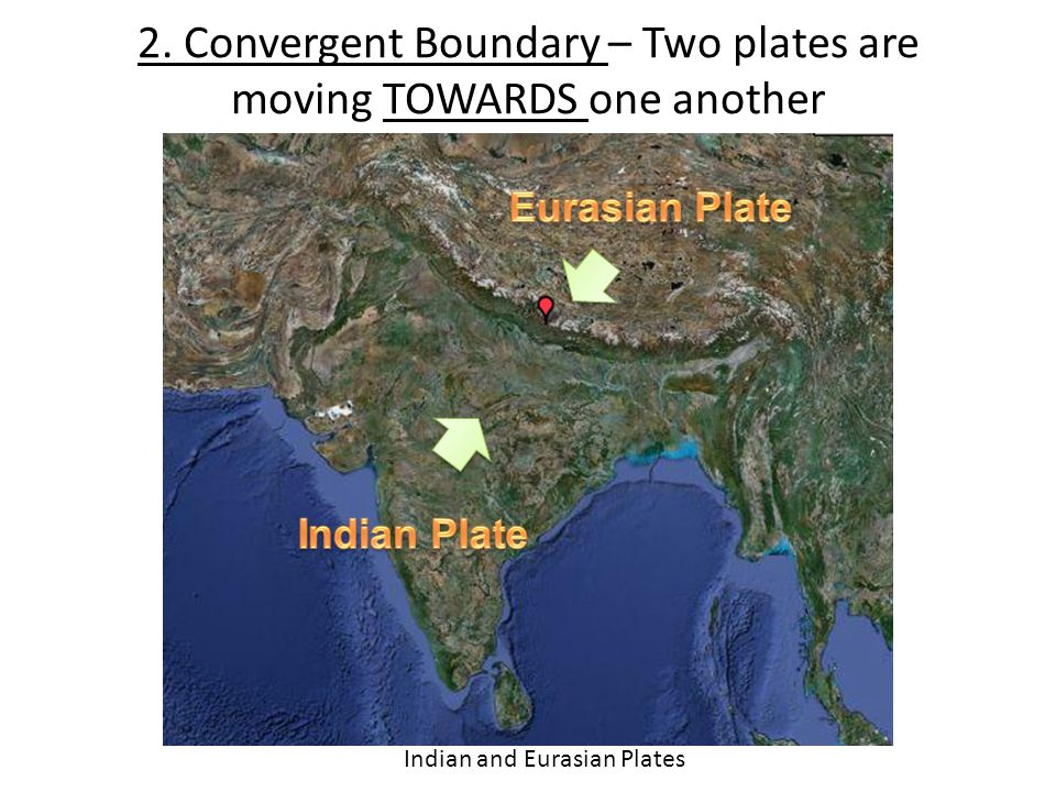 2. Convergent Boundary – Two plates are moving TOWARDS one another Indian and Eurasian Plates