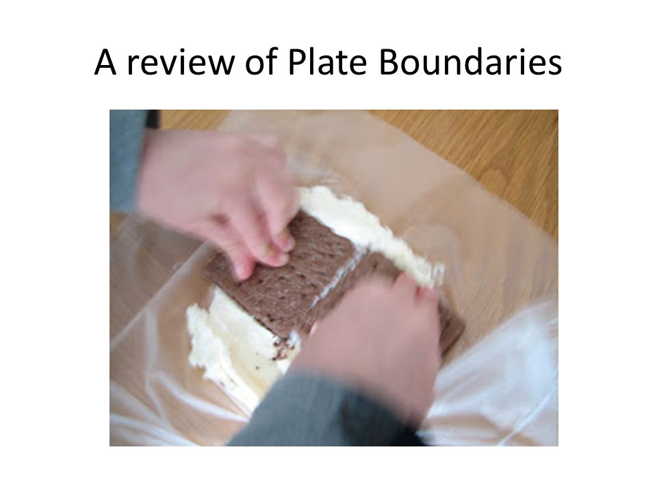 A review of Plate Boundaries
