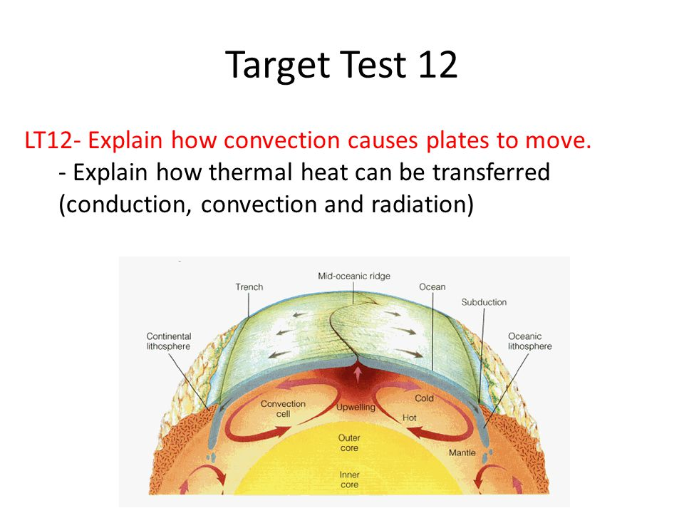 Target Test 12 LT12- Explain how convection causes plates to move.
