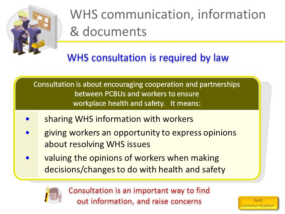 WHS communication, information & documents WHS communication WHS consultation is required by law Consultation is about encouraging cooperation and par