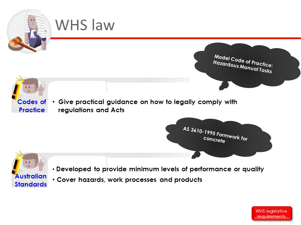 Model Code of Practice: Hazardous Manual Tasks WHS law WHS legislative requirements Codes of Practice Give practical guidance on how to legally comply