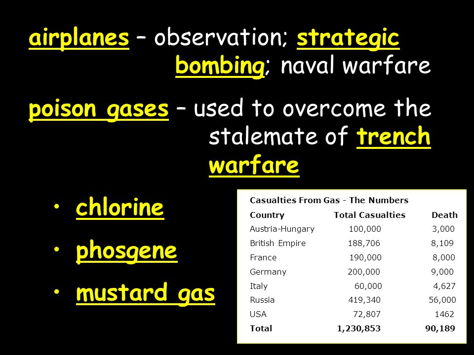 airplanes – observation; strategic bombing; naval warfare poison gases – used to overcome the stalemate of trench warfare chlorine phosgene mustard ga