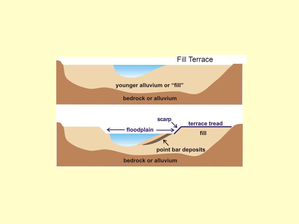 Fill Terrace
