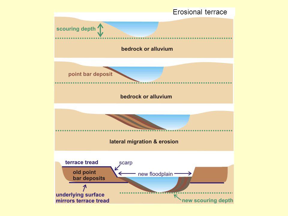 Erosional terrace