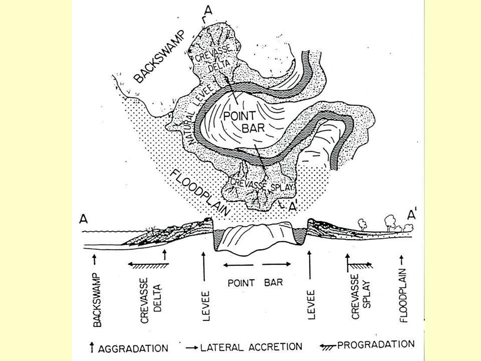 Landscape: bajada in a semi-bolson ; Landforms: eroded fan remnants, eroded fan- remnant sideslopes ; Organ Mountains., Las Cruces, NM Schoeneberger