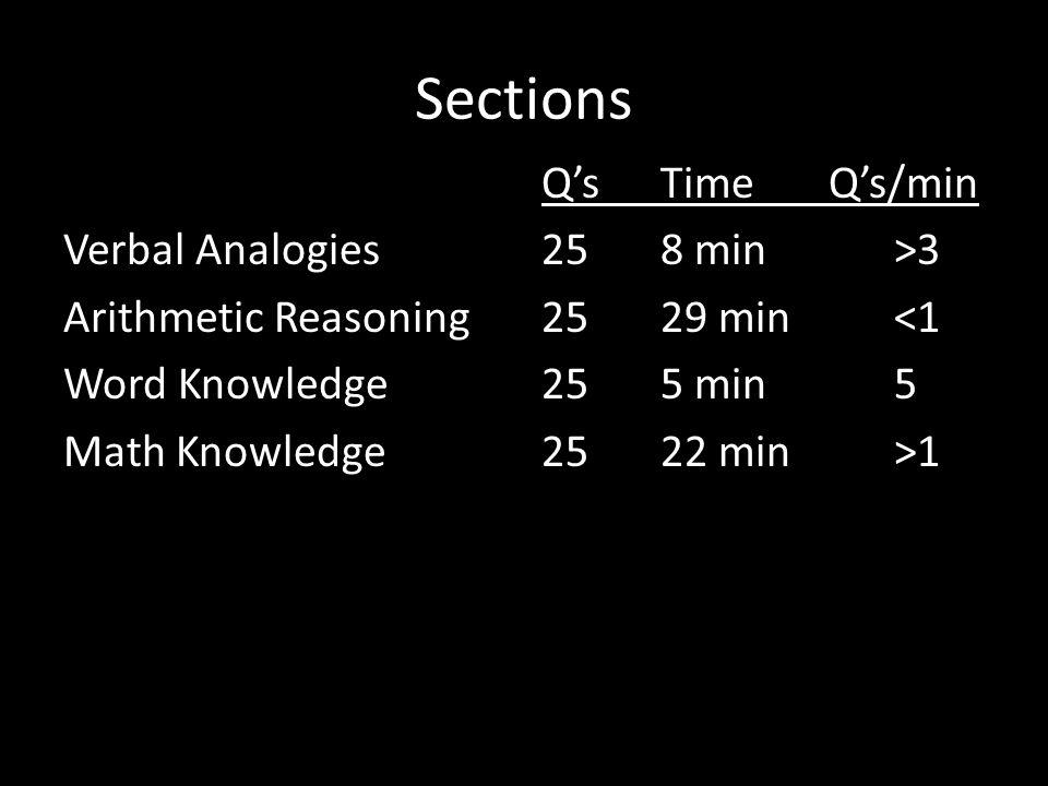 Q'sTime Q's/min Verbal Analogies258 min>3 Arithmetic Reasoning2529 min<1 Word Knowledge255 min5 Math Knowledge2522 min>1