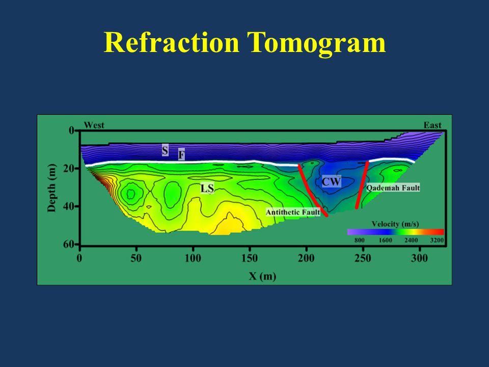 Refraction Tomogram