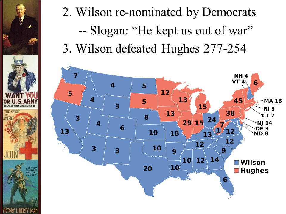 "2. Wilson re-nominated by Democrats -- Slogan: ""He kept us out of war"" 3. Wilson defeated Hughes 277-254"