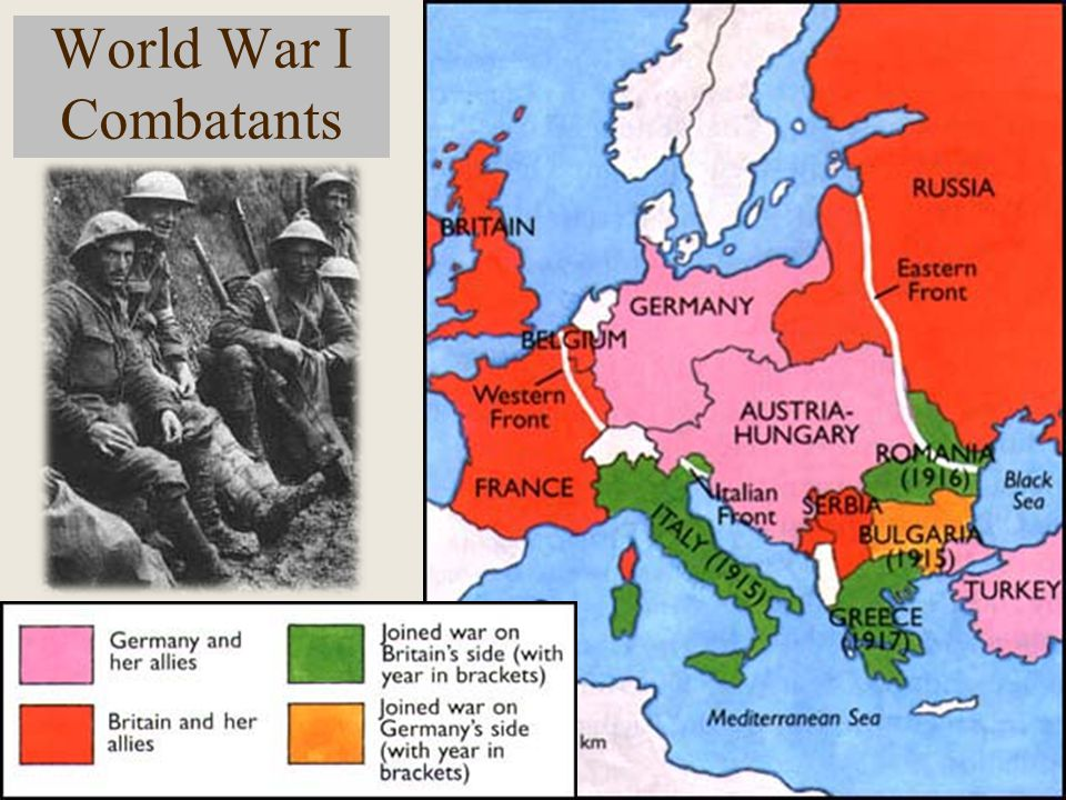 World War I Combatants