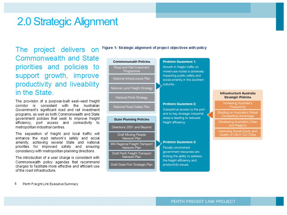 Perth Freight Link Executive Summary 5 2.0 Strategic Alignment The project delivers on Commonwealth and State priorities and policies to support growt