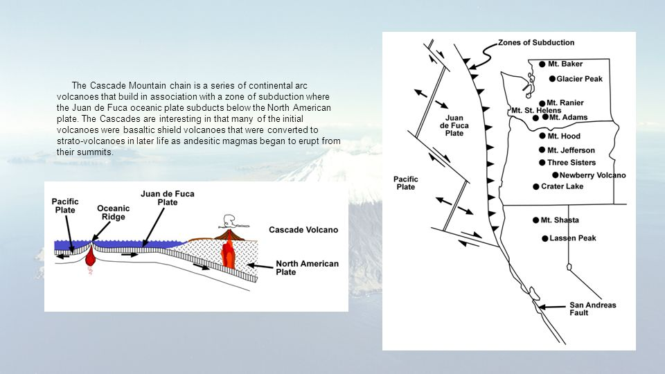 The Cascade Mountain chain is a series of continental arc volcanoes that build in association with a zone of subduction where the Juan de Fuca oceanic plate subducts below the North American plate.